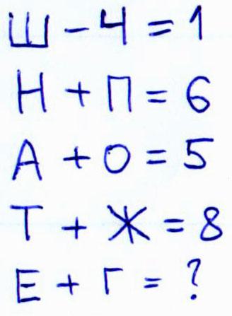 Ш-Ч=1 Н+П=6 А+О=5 Т+Ж=8 Е+Г=?